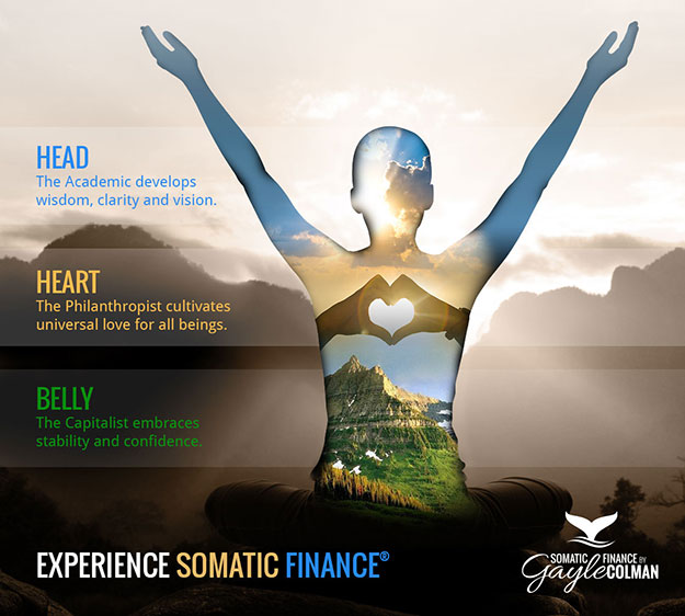 Somatic Finance By Gayle Colman of Colman Knight